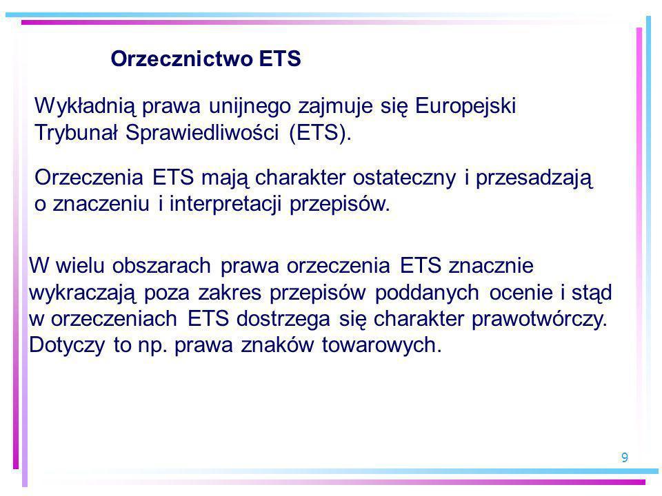 Orzecznictwo ETS Wykładnią prawa unijnego zajmuje się Europejski Trybunał Sprawiedliwości (ETS).