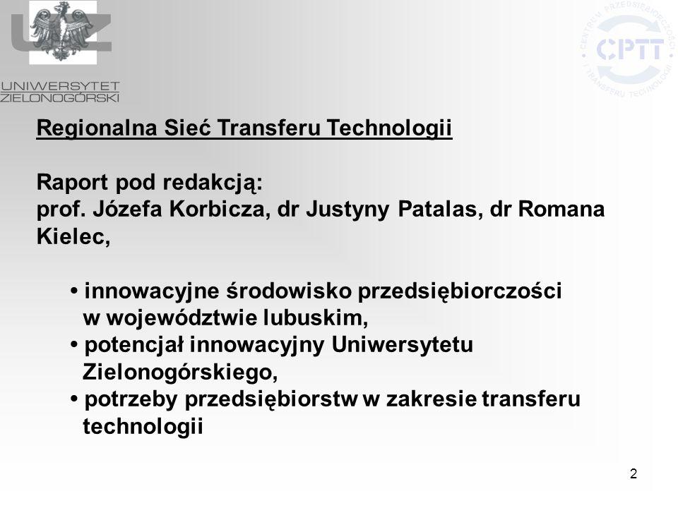 Regionalna Sieć Transferu Technologii