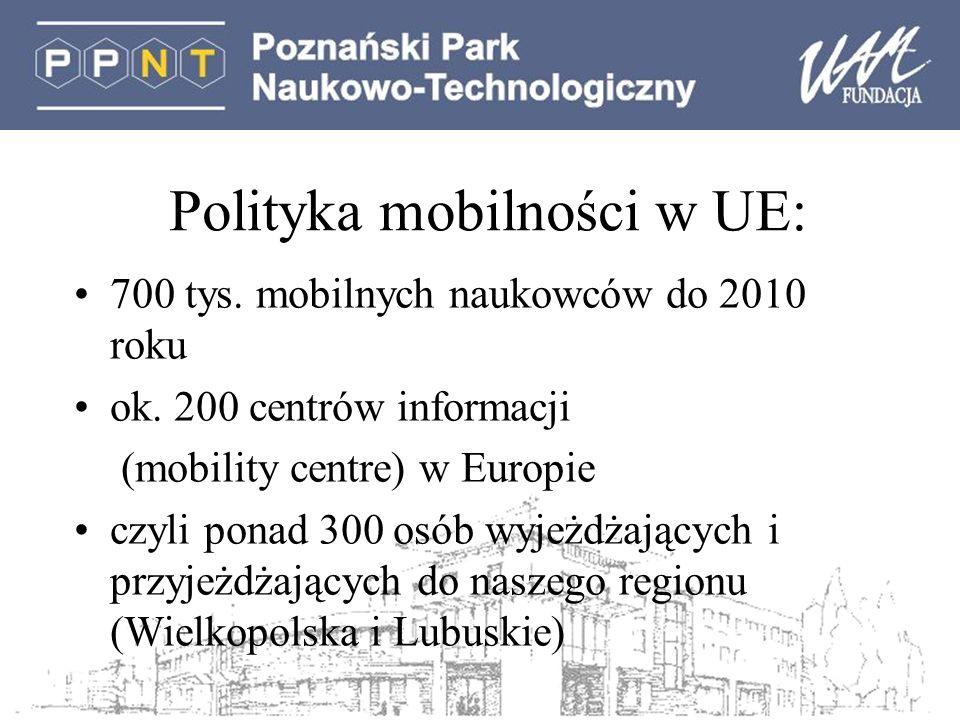 Polityka mobilności w UE: