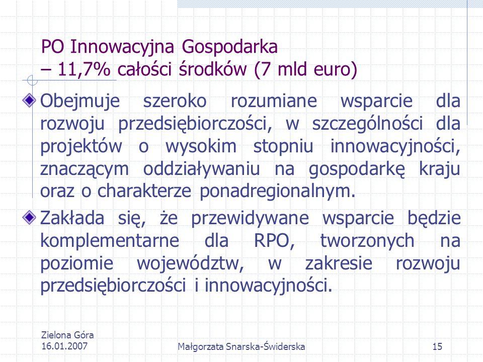 PO Innowacyjna Gospodarka – 11,7% całości środków (7 mld euro)