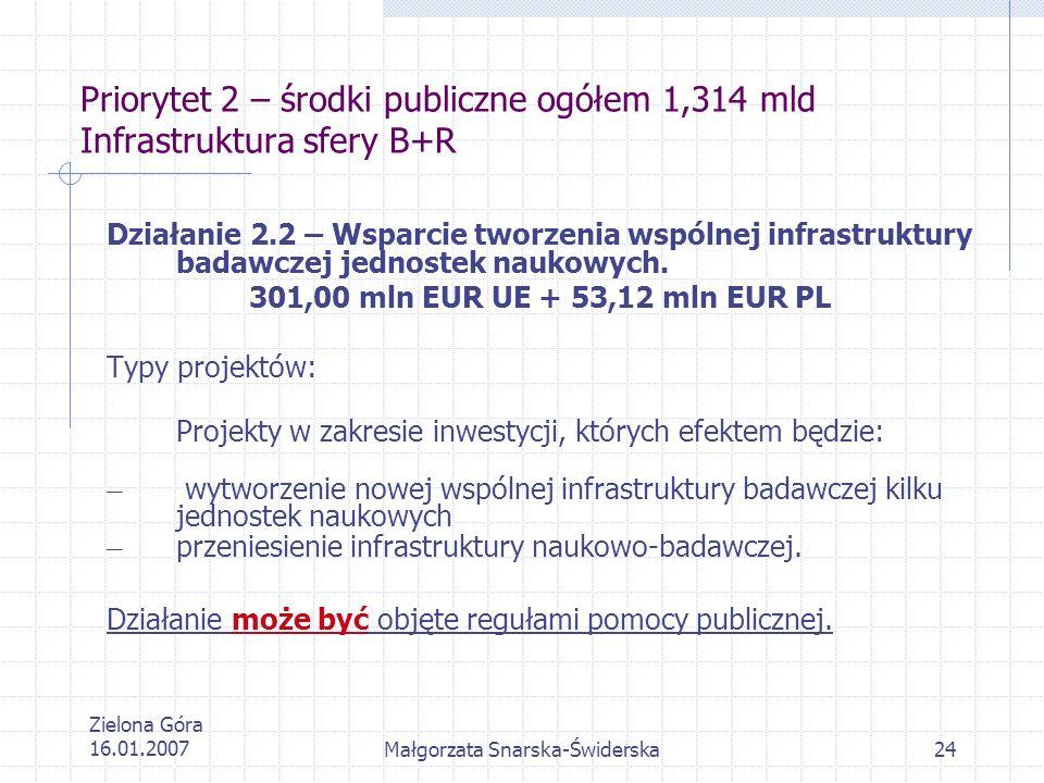 Małgorzata Snarska-Świderska