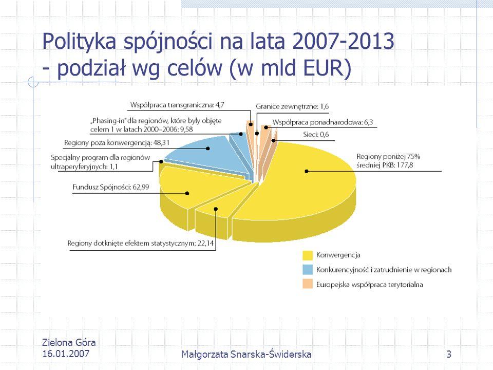 Polityka spójności na lata 2007-2013 - podział wg celów (w mld EUR)
