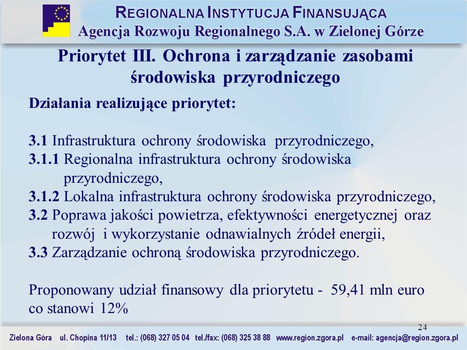 Priorytet III. Ochrona i zarządzanie zasobami środowiska przyrodniczego
