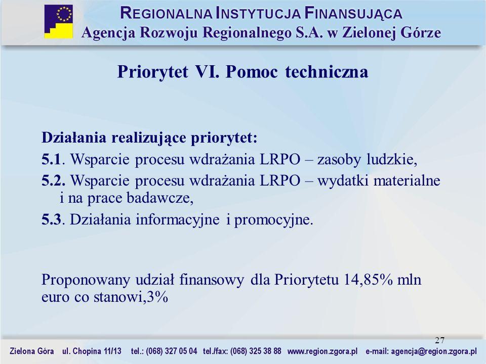 Priorytet VI. Pomoc techniczna