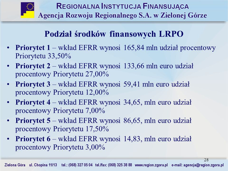 Podział środków finansowych LRPO