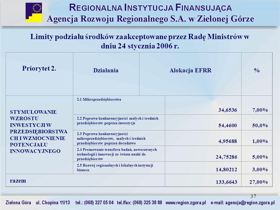 Limity podziału środków zaakceptowane przez Radę Ministrów w dniu 24 stycznia 2006 r.