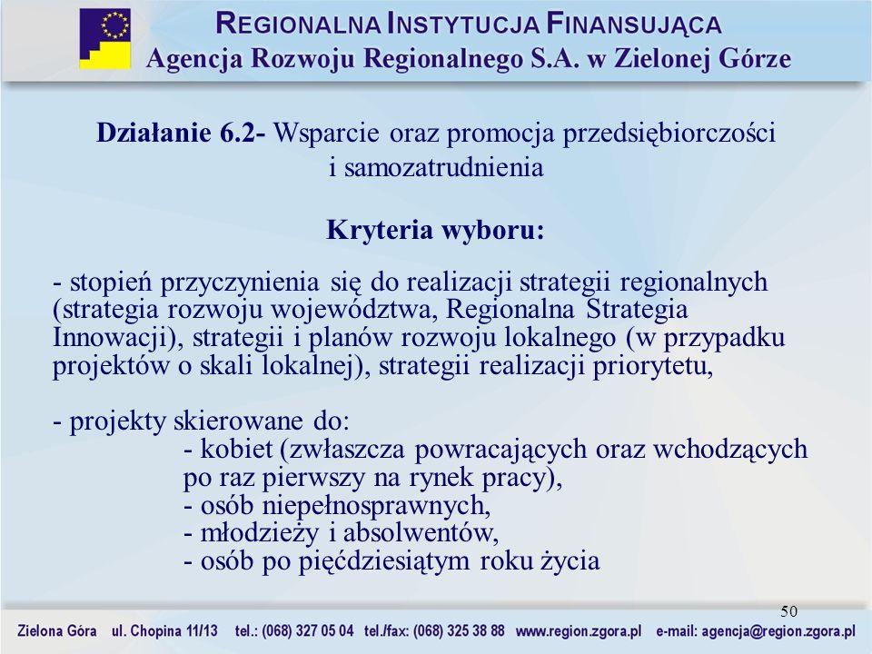 Działanie 6.2- Wsparcie oraz promocja przedsiębiorczości i samozatrudnienia