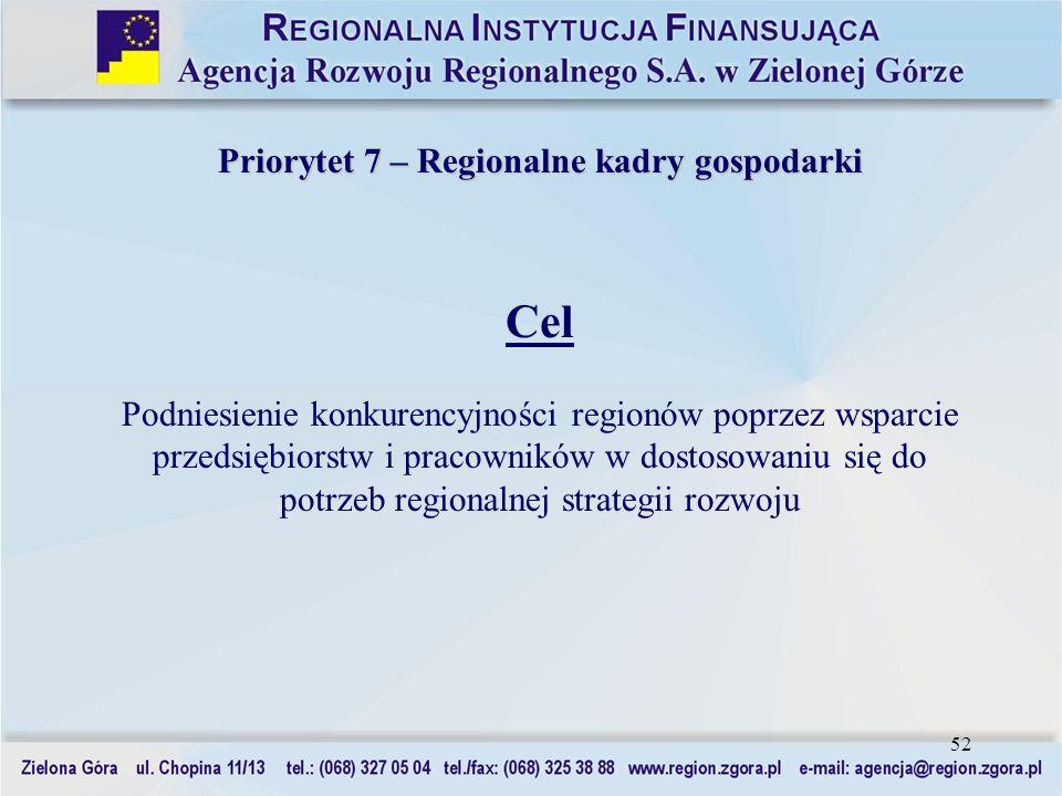 Priorytet 7 – Regionalne kadry gospodarki