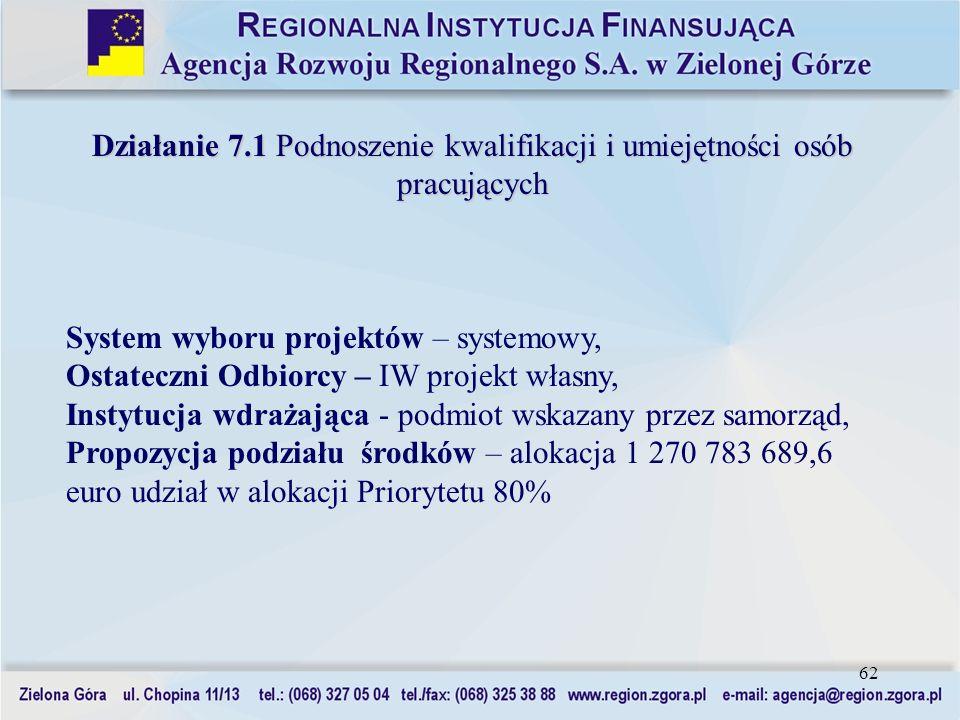 Działanie 7.1 Podnoszenie kwalifikacji i umiejętności osób pracujących