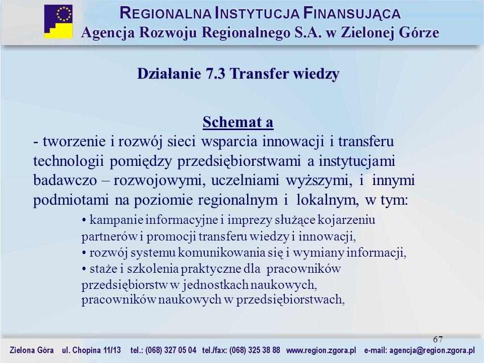 Działanie 7.3 Transfer wiedzy