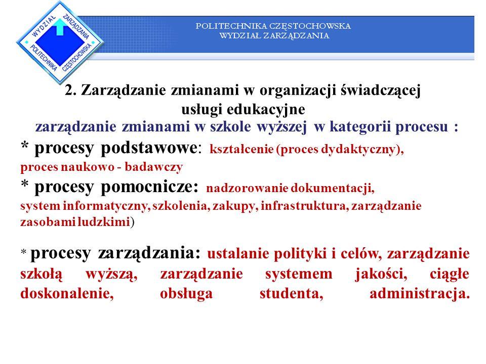 2. Zarządzanie zmianami w organizacji świadczącej usługi edukacyjne