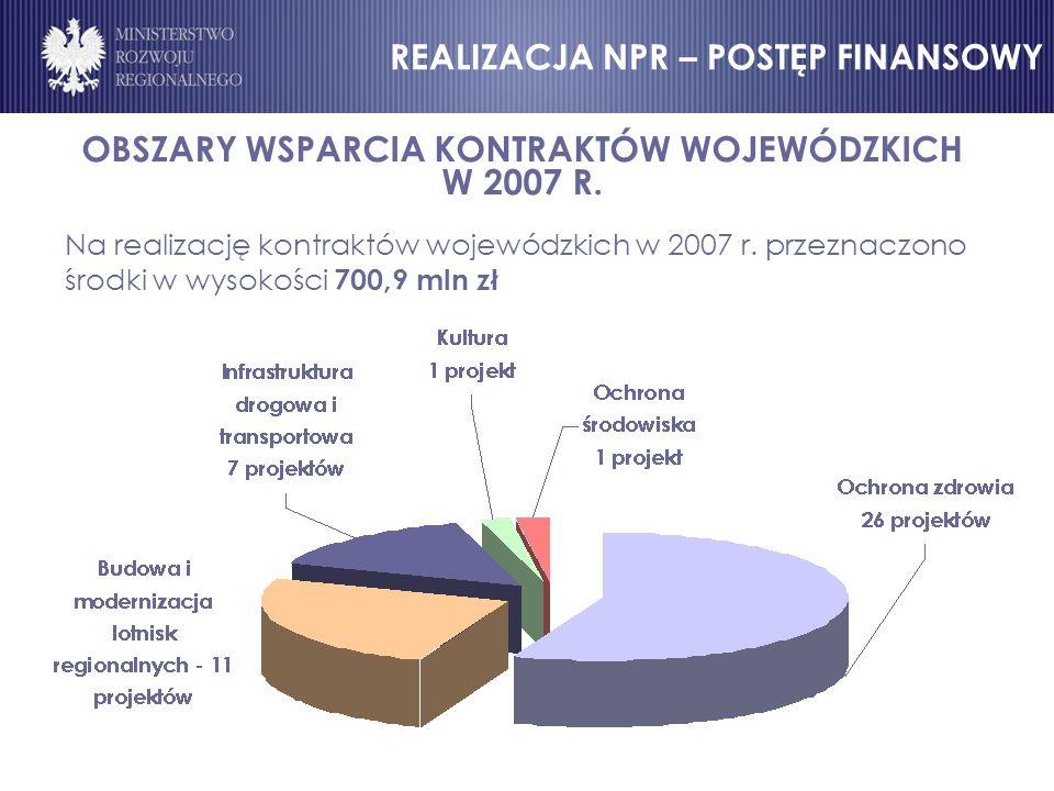 OBSZARY WSPARCIA KONTRAKTÓW WOJEWÓDZKICH W 2007 R.