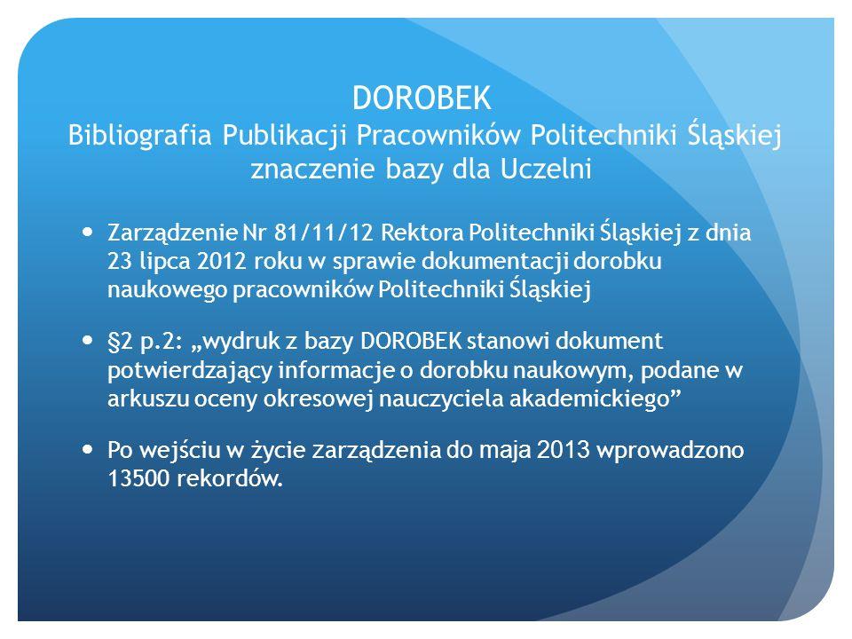 DOROBEK Bibliografia Publikacji Pracowników Politechniki Śląskiej znaczenie bazy dla Uczelni