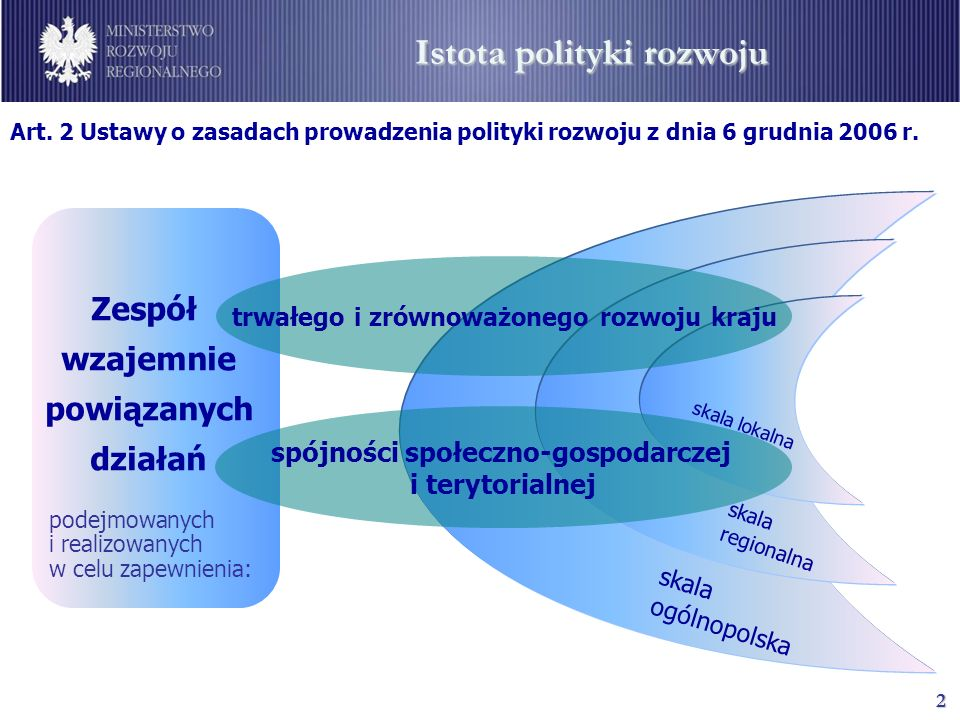 Istota polityki rozwoju