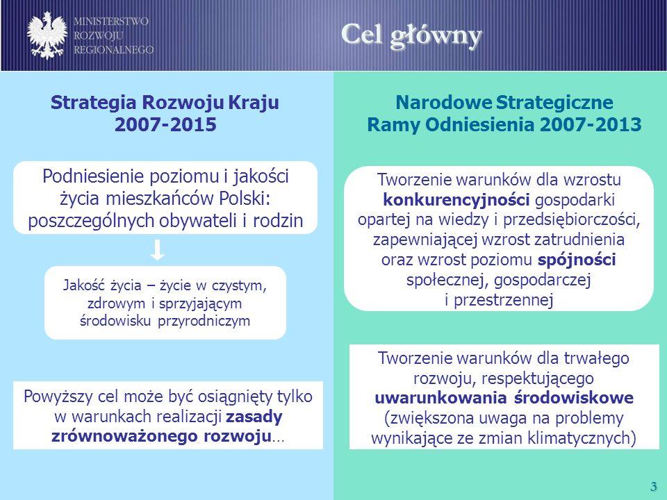 Cel główny Strategia Rozwoju Kraju 2007-2015
