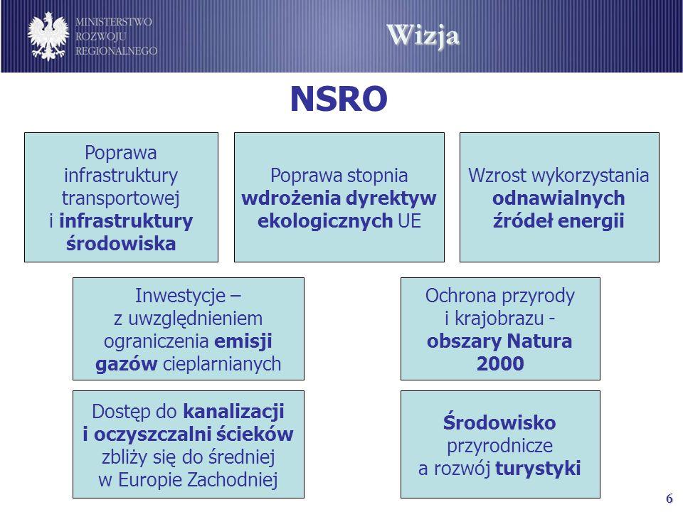 Wizja NSRO. Poprawa infrastruktury transportowej i infrastruktury środowiska. Poprawa stopnia wdrożenia dyrektyw ekologicznych UE.