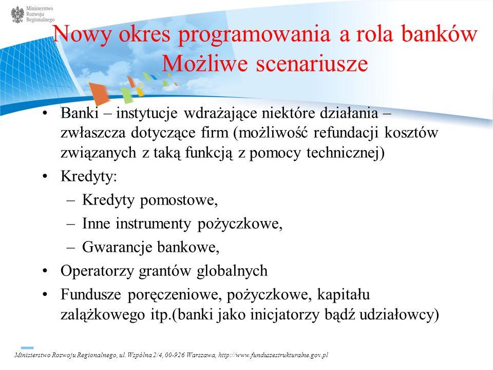 Nowy okres programowania a rola banków Możliwe scenariusze