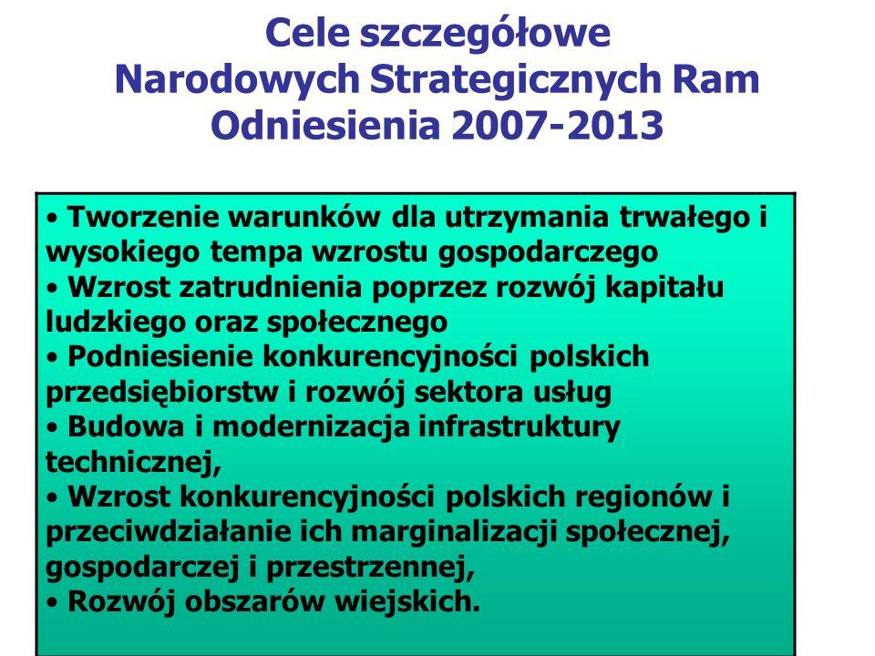 Narodowych Strategicznych Ram Odniesienia 2007-2013