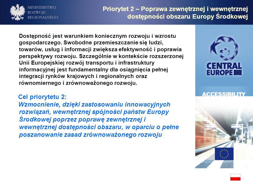Priorytet 2 – Poprawa zewnętrznej i wewnętrznej dostępności obszaru Europy Środkowej