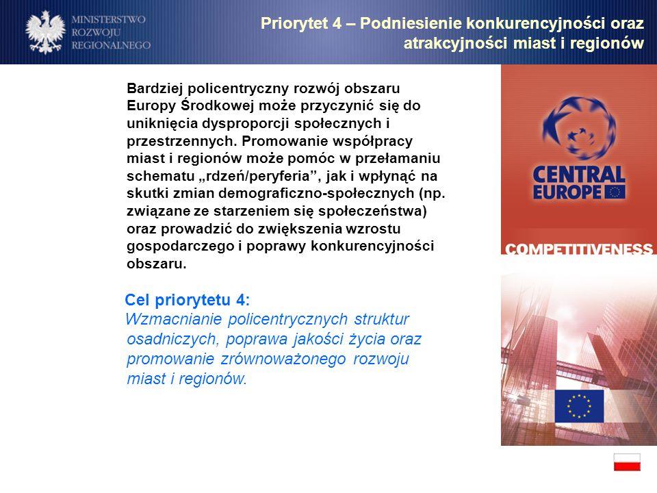 Priorytet 4 – Podniesienie konkurencyjności oraz atrakcyjności miast i regionów