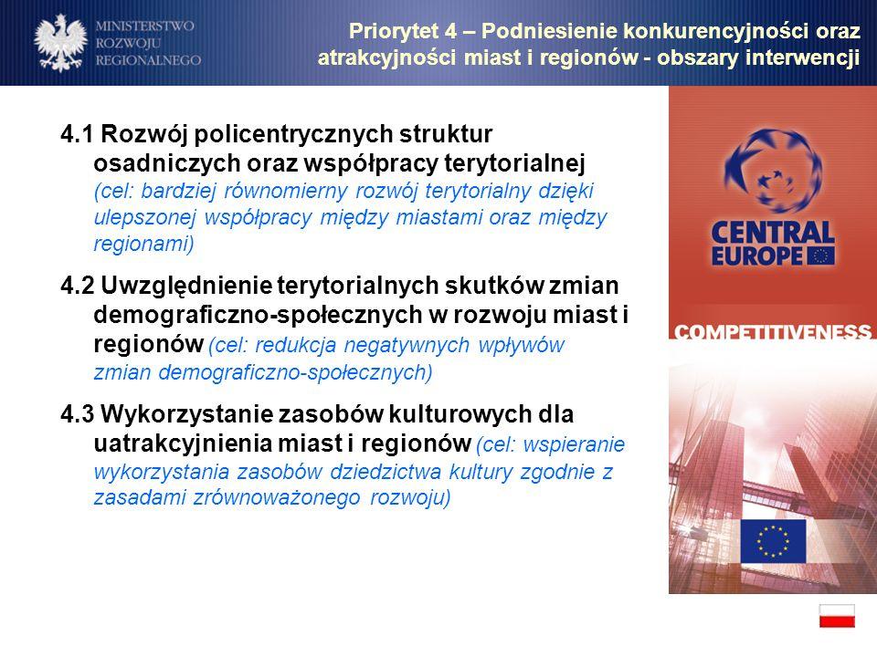 Priorytet 4 – Podniesienie konkurencyjności oraz atrakcyjności miast i regionów - obszary interwencji