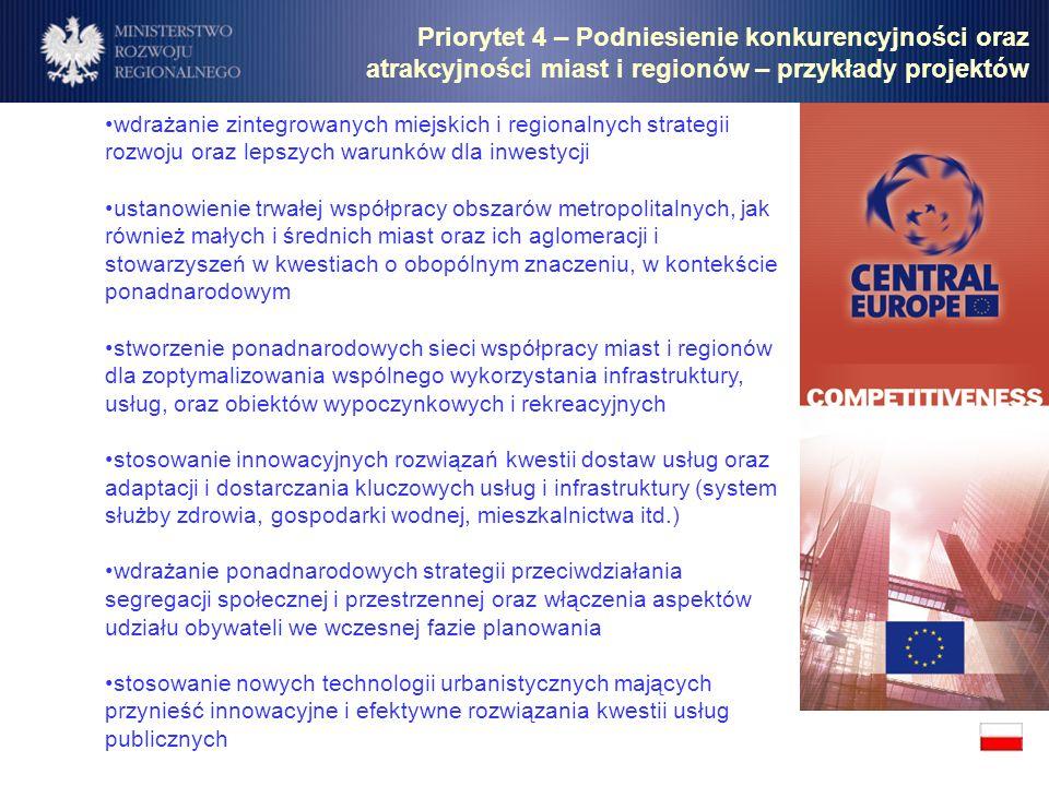 Priorytet 4 – Podniesienie konkurencyjności oraz atrakcyjności miast i regionów – przykłady projektów