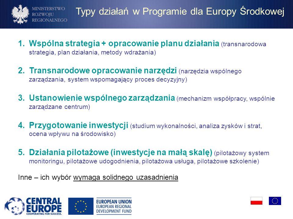 Typy działań w Programie dla Europy Środkowej