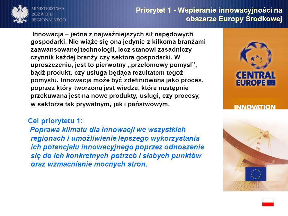 Priorytet 1 - Wspieranie innowacyjności na obszarze Europy Środkowej
