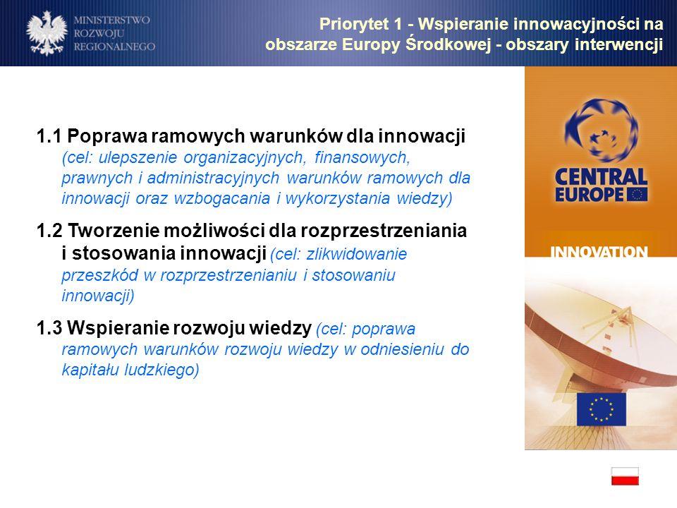 Priorytet 1 - Wspieranie innowacyjności na obszarze Europy Środkowej - obszary interwencji