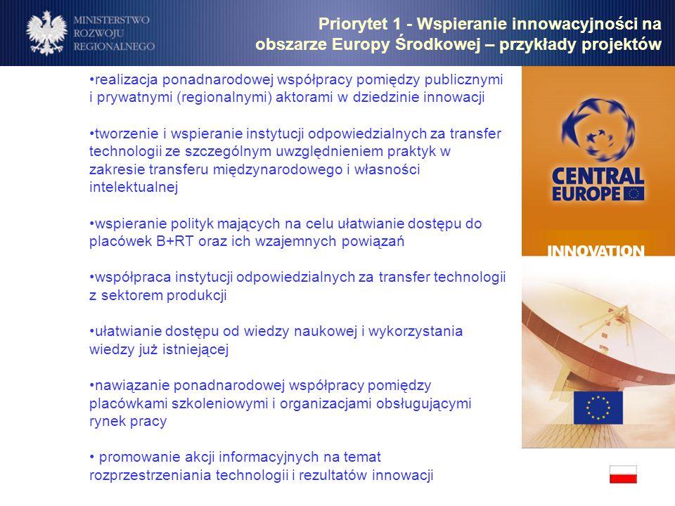 Priorytet 1 - Wspieranie innowacyjności na obszarze Europy Środkowej – przykłady projektów