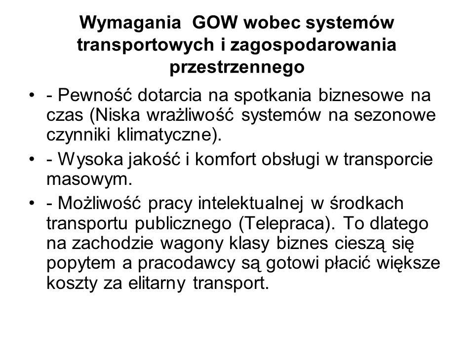 Wymagania GOW wobec systemów transportowych i zagospodarowania przestrzennego