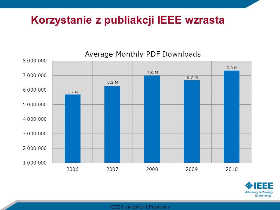 Korzystanie z publiakcji IEEE wzrasta