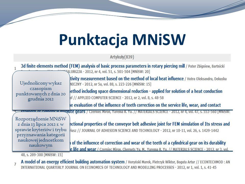 Ujednolicony wykaz czasopism punktowanych z dnia 20 grudnia 2012