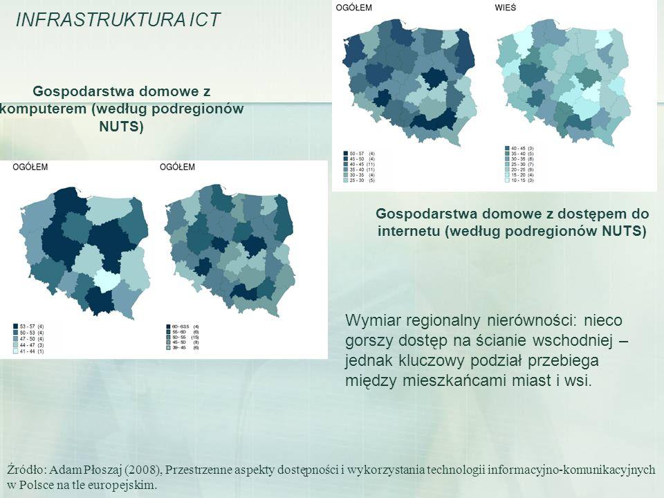 Gospodarstwa domowe z dostępem do internetu (według podregionów NUTS)