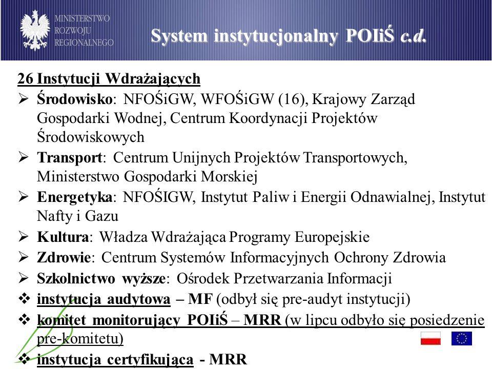 System instytucjonalny POIiŚ c.d.