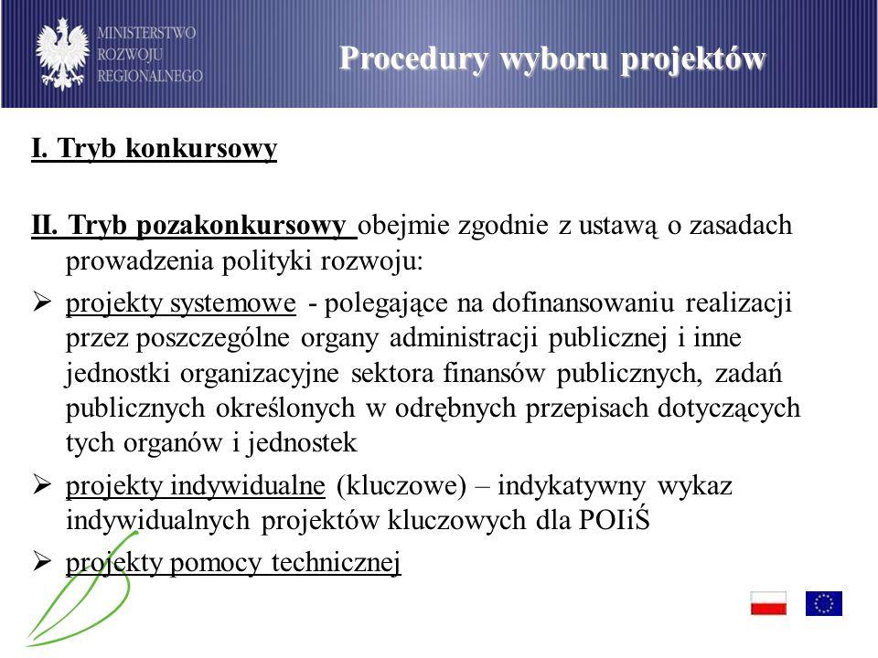 Procedury wyboru projektów
