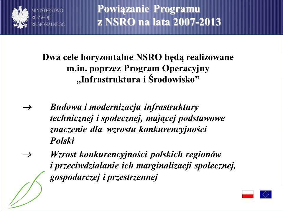 Powiązanie Programu z NSRO na lata 2007-2013