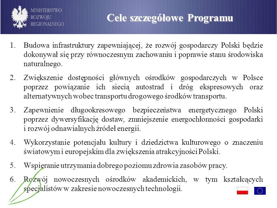 Cele szczegółowe Programu