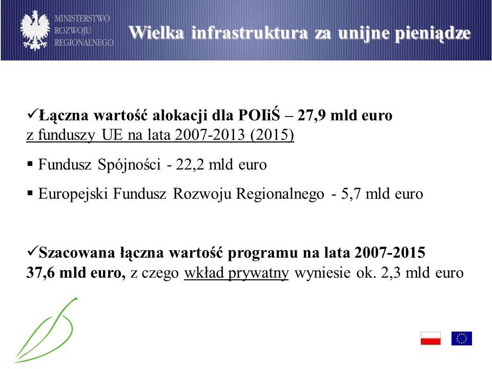 Wielka infrastruktura za unijne pieniądze