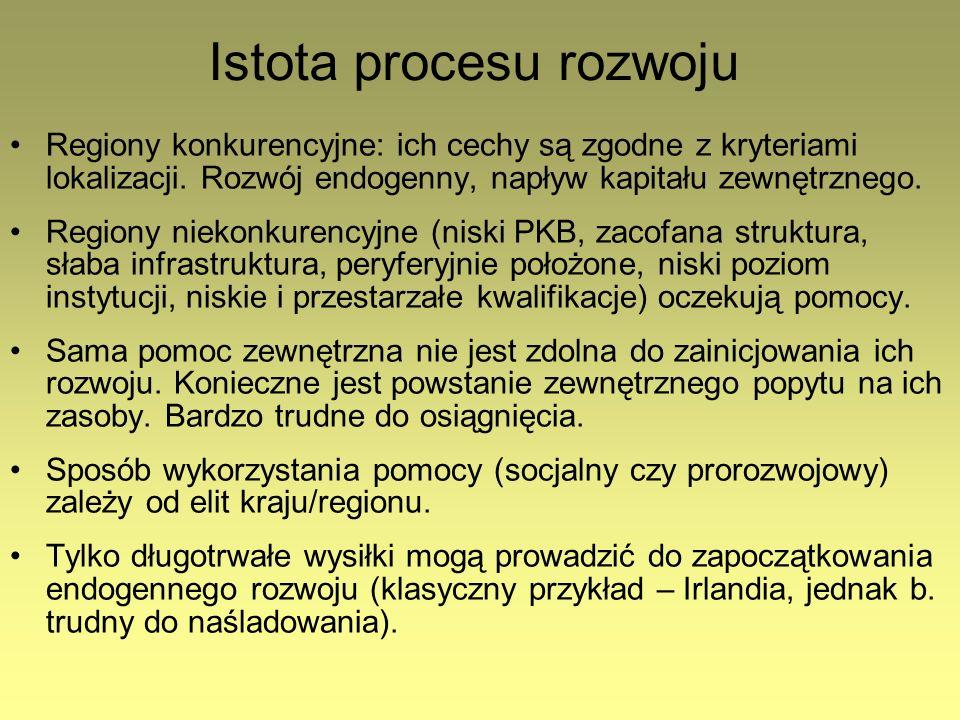Istota procesu rozwoju