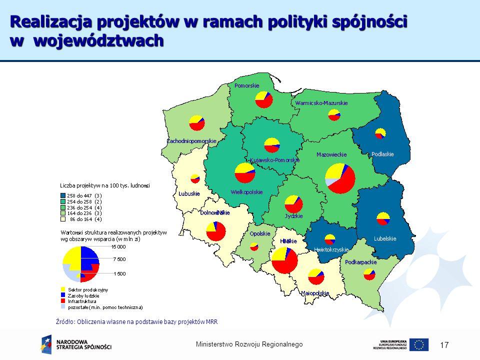 Realizacja projektów w ramach polityki spójności w województwach