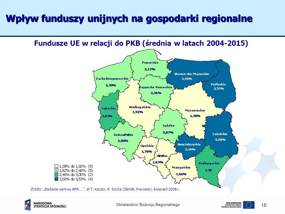 Wpływ funduszy unijnych na gospodarki regionalne