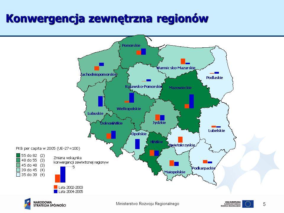 Konwergencja zewnętrzna regionów