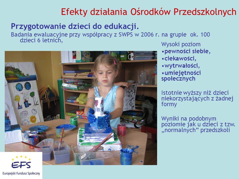 Efekty działania Ośrodków Przedszkolnych
