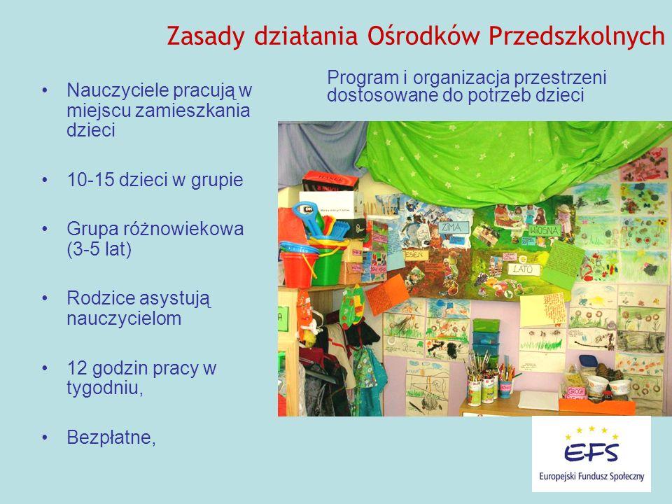Zasady działania Ośrodków Przedszkolnych