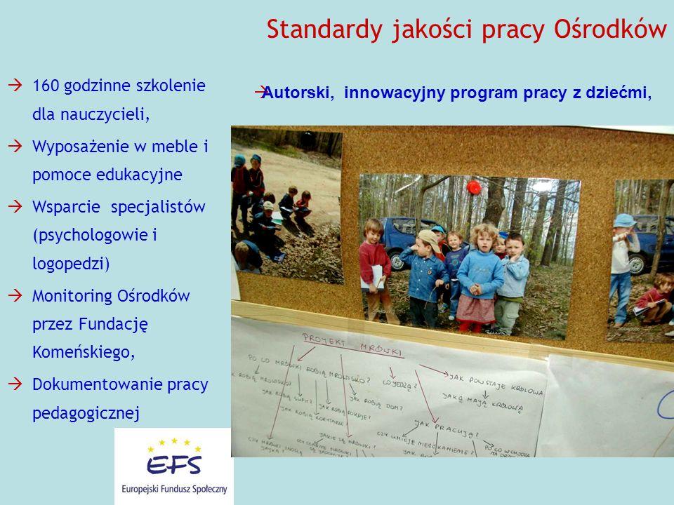Standardy jakości pracy Ośrodków