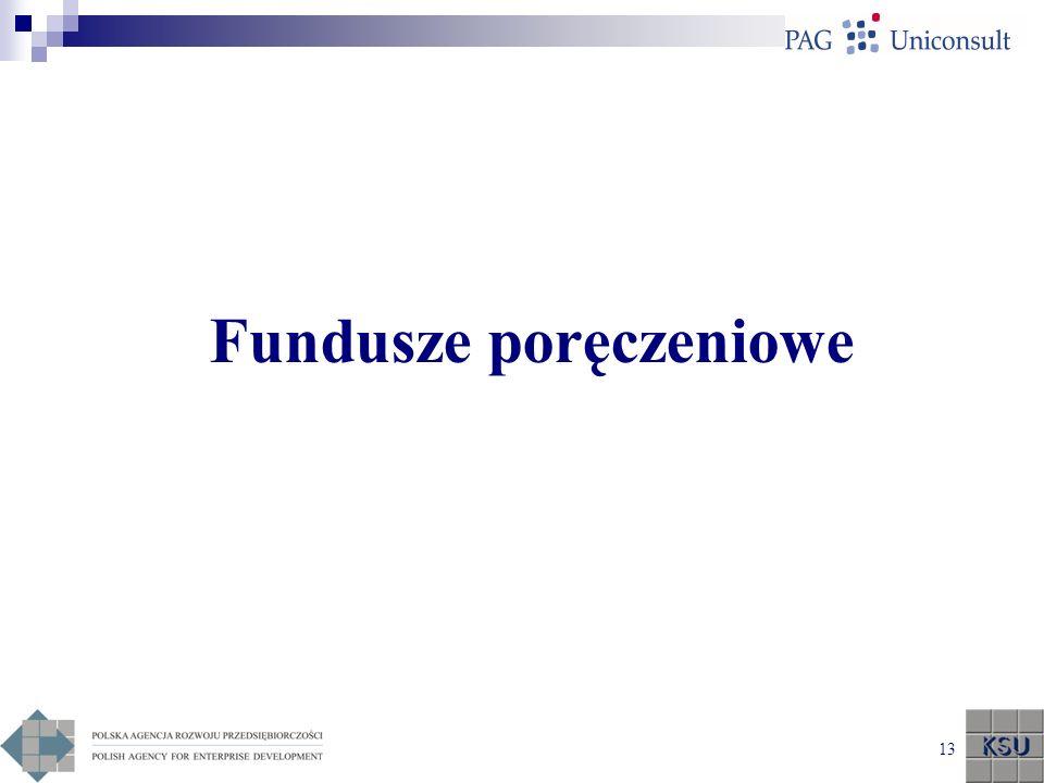 Fundusze poręczeniowe