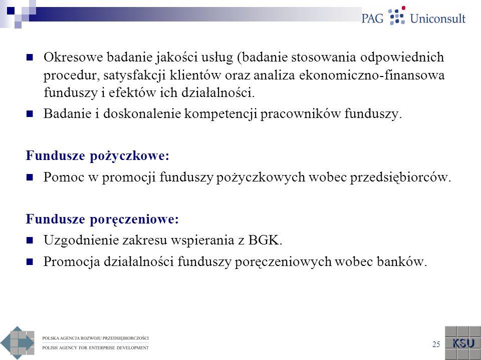 Okresowe badanie jakości usług (badanie stosowania odpowiednich procedur, satysfakcji klientów oraz analiza ekonomiczno-finansowa funduszy i efektów ich działalności.