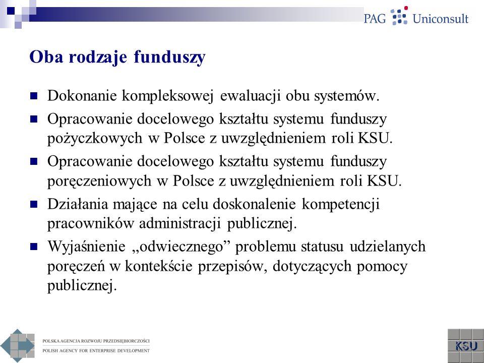 Oba rodzaje funduszy Dokonanie kompleksowej ewaluacji obu systemów.