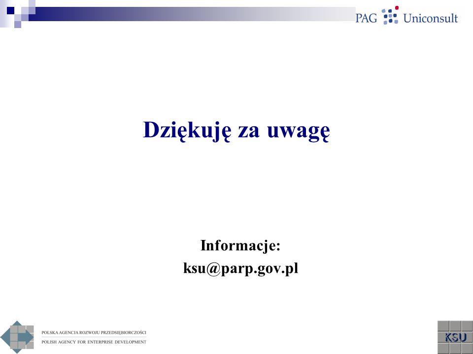 Informacje: ksu@parp.gov.pl